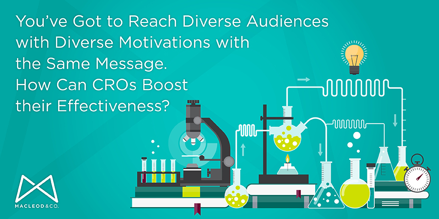 How Can CROs Boost their Effectiveness? | Macleod & Co. The Holistic Marketing Agency Minneapolis