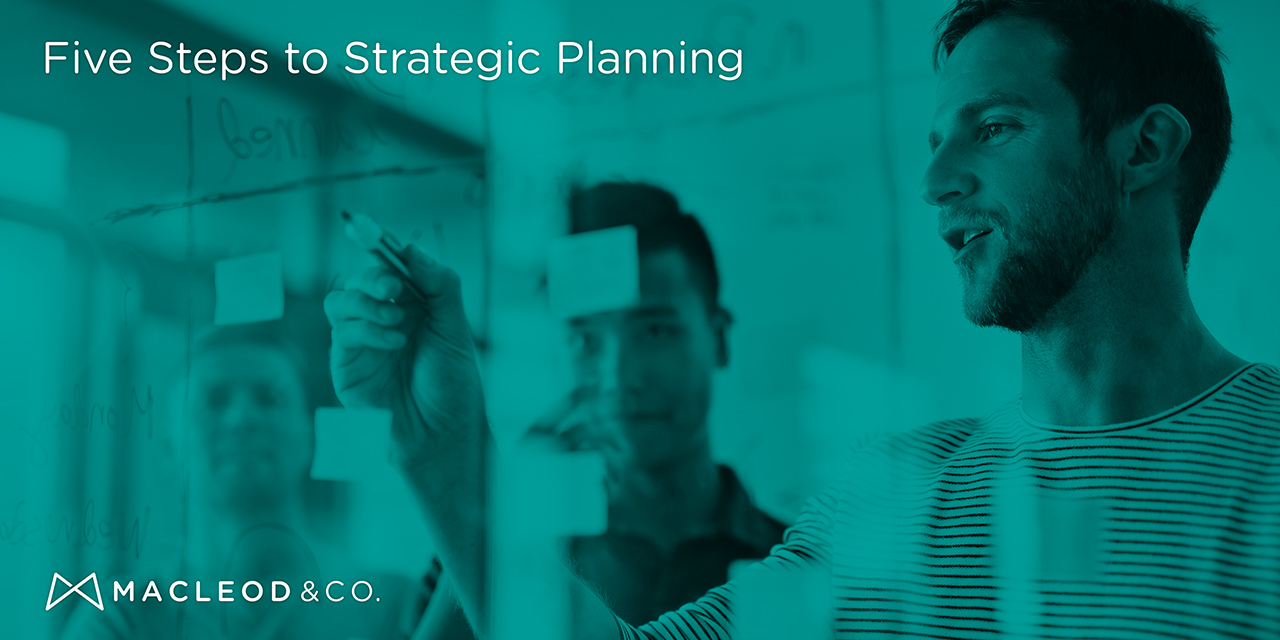 Strategic Planning for Startups | Macleod & Co. The Holistic Marketing Agency Minneapolis